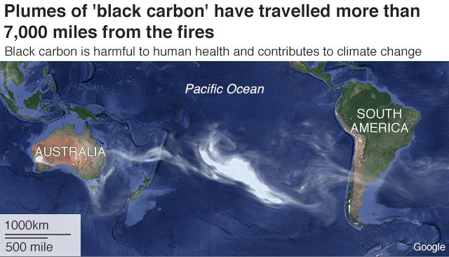 Smoke australia bush fires wildfires black carbon