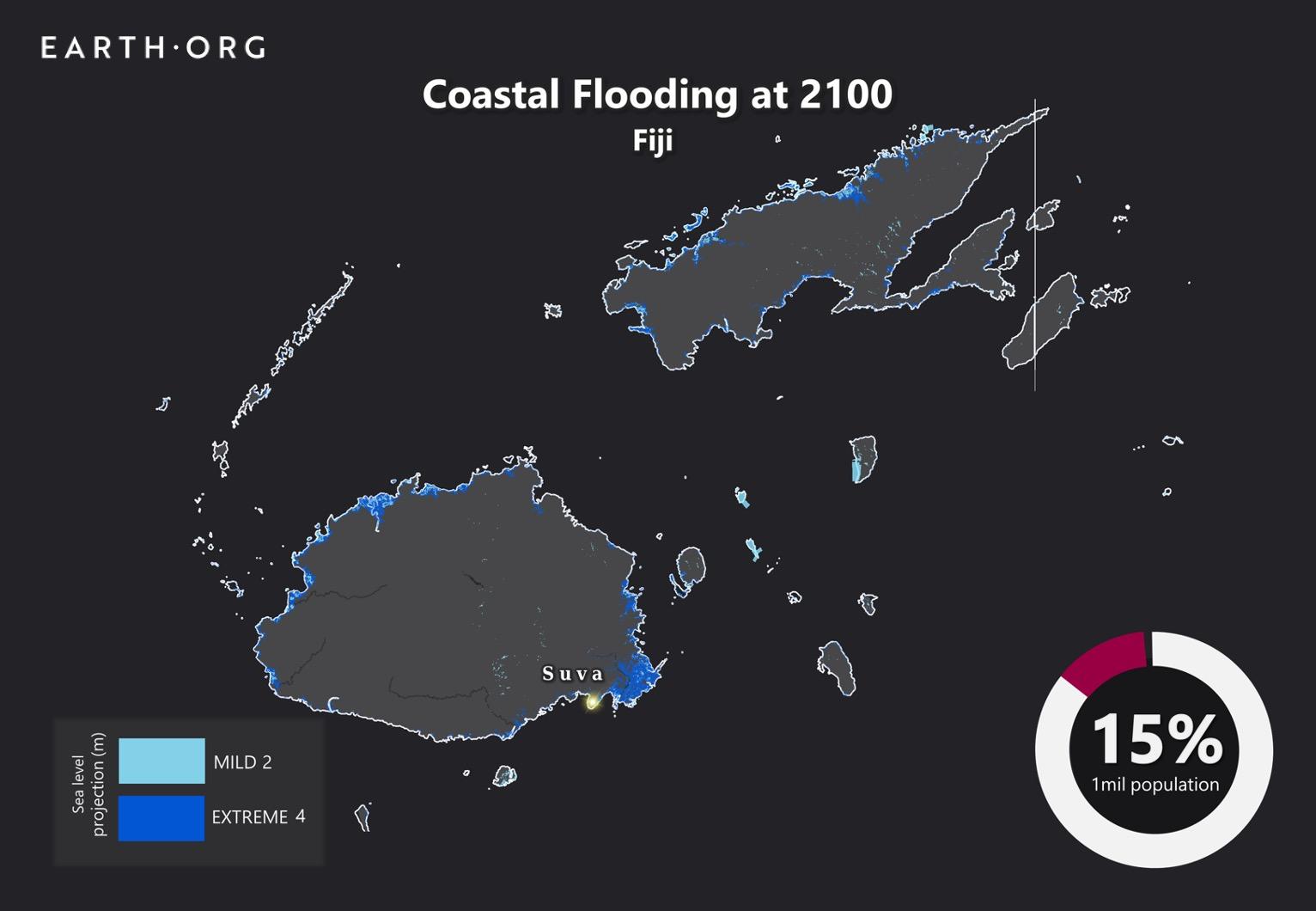 sea level rise by 2100 fiji