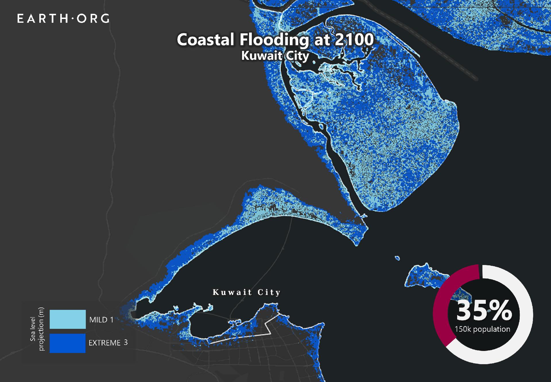 sea level rise by 2100 Kuwait City