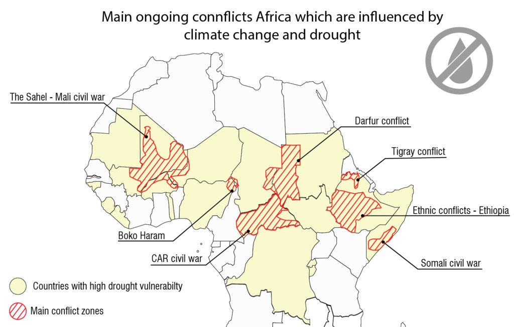 Sahara drought conflict