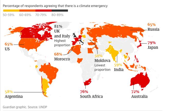 un global climate poll