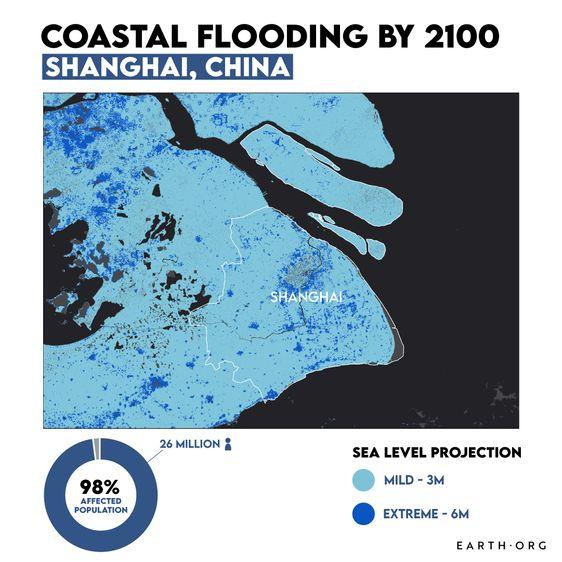 shanghai sea level rise environmental problems
